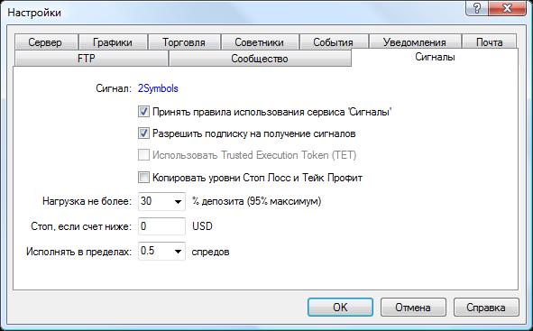 Торговые сигналы для MetaTrader 5